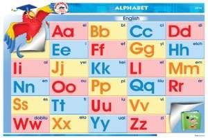 Abecedario en ingles pronunciación, escrito para niños, imágenes ...